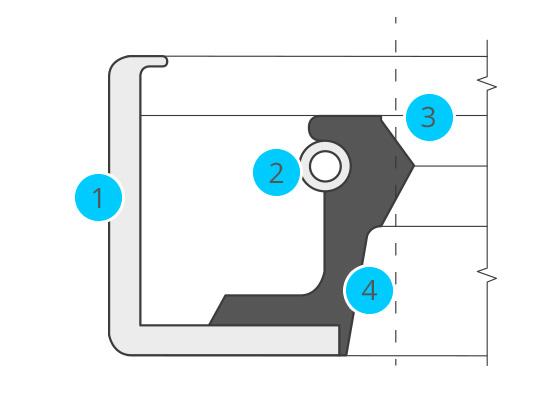 oil seal type l1-centro